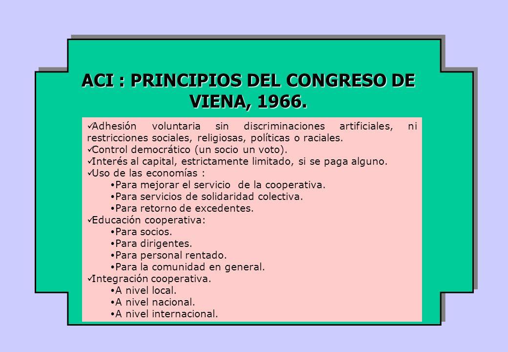 CUADRO 1 EL COOPERATIVISMO MUNDIAL 1663 - 1844 1663 1750 1761 1780 1793 1794 1806 1808 1816 1829 1838 1839 1842 1844 USA FRANCIA INGLATER.