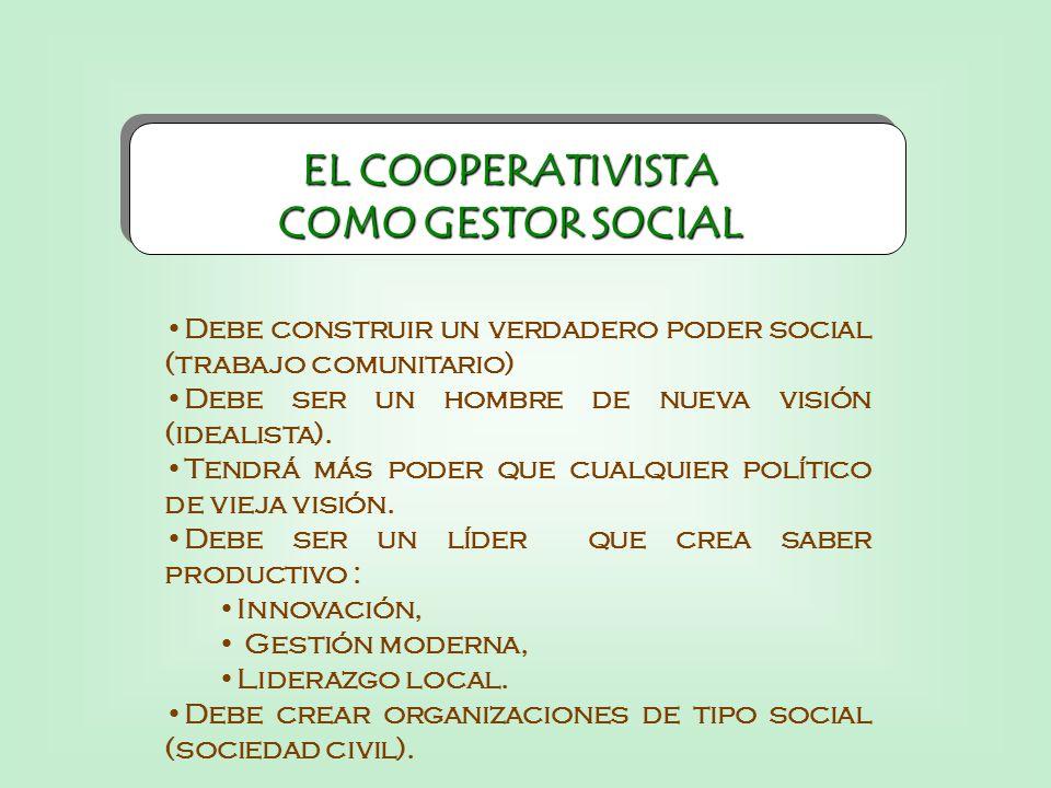 Lic. Walter CHOQUEHUANCA SOTO e-mail : choquehuanca@latinmail.com. Http // : choquehuanca.da.ru LIDERAZGO COOPERATIVO Y GESTORES SOCIALES