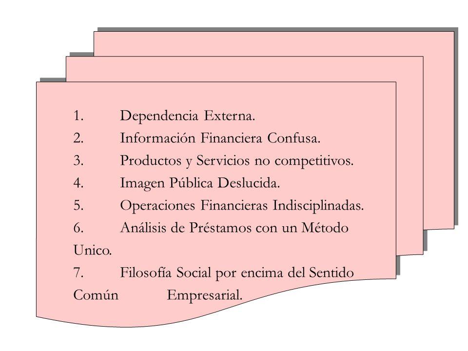 LOS SIETE PECADOS CAPITALES DE LAS COOPERATIVAS DE AHORRO Y CREDITO Lic. Walter CHOQUEHUANCA SOTO choquehuanca@latinmail.com
