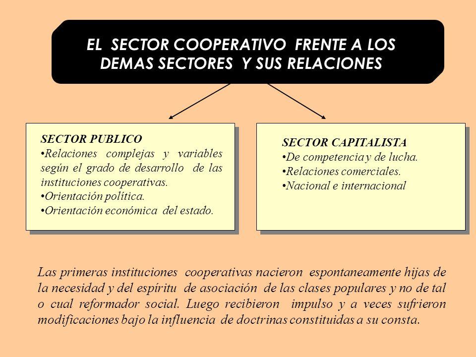 EL SECTOR COOPERATIVO FRENTE A LOS DEMAS SECTORES Y SUS RELACIONES SECTOR PUBLICO Relaciones complejas y variables según el grado de desarrollo de las