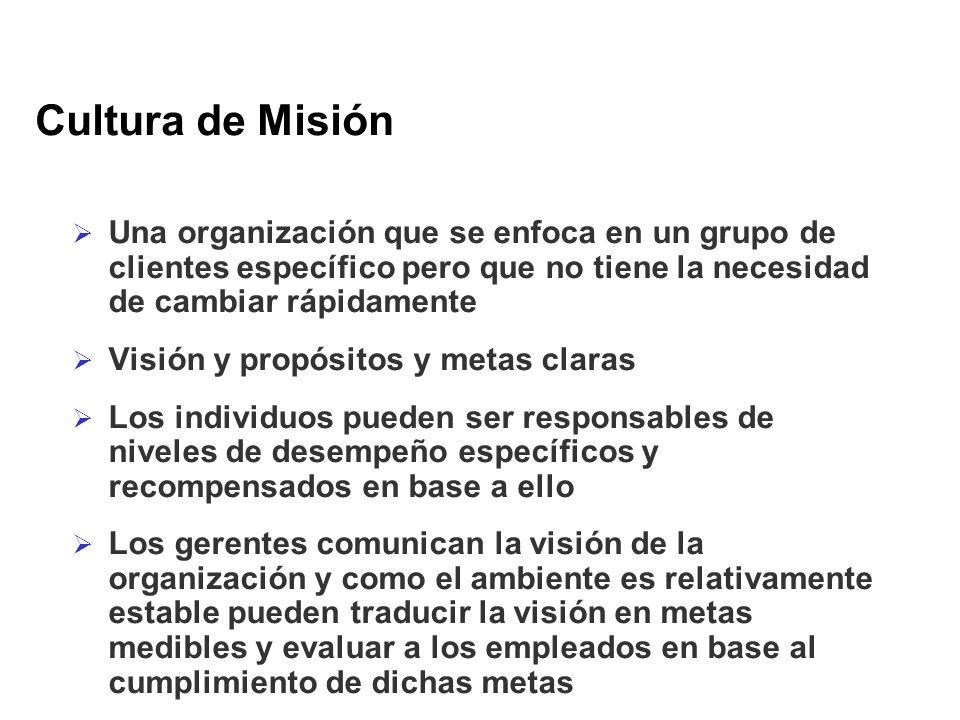 Cultura de Misión Una organización que se enfoca en un grupo de clientes específico pero que no tiene la necesidad de cambiar rápidamente Visión y pro