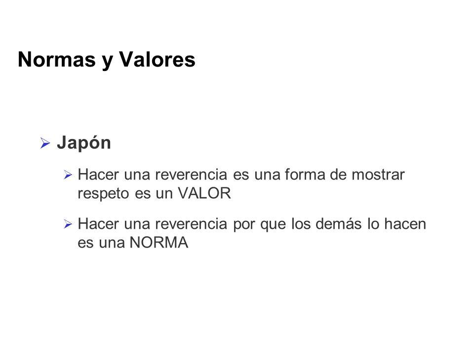 Normas y Valores Japón Hacer una reverencia es una forma de mostrar respeto es un VALOR Hacer una reverencia por que los demás lo hacen es una NORMA