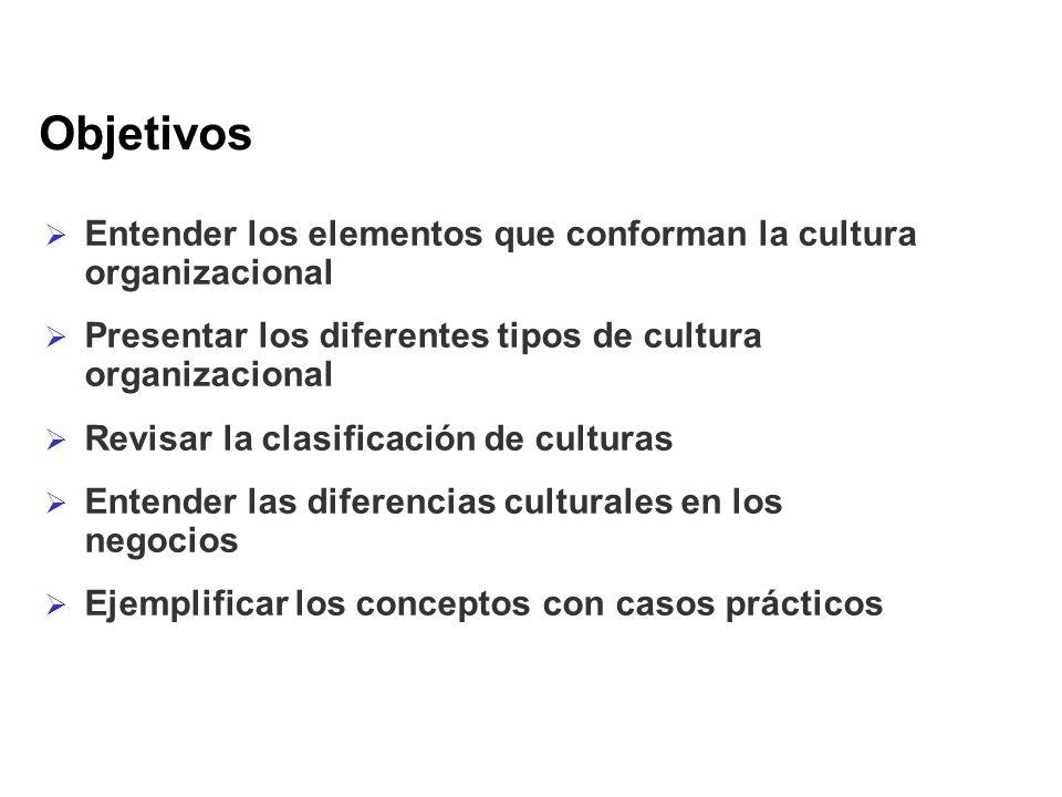 Objetivos Entender los elementos que conforman la cultura organizacional Presentar los diferentes tipos de cultura organizacional Revisar la clasifica
