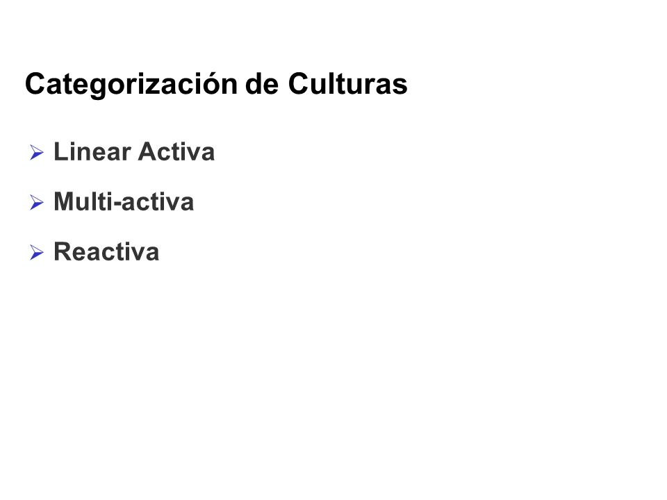 Categorización de Culturas Linear Activa Multi-activa Reactiva