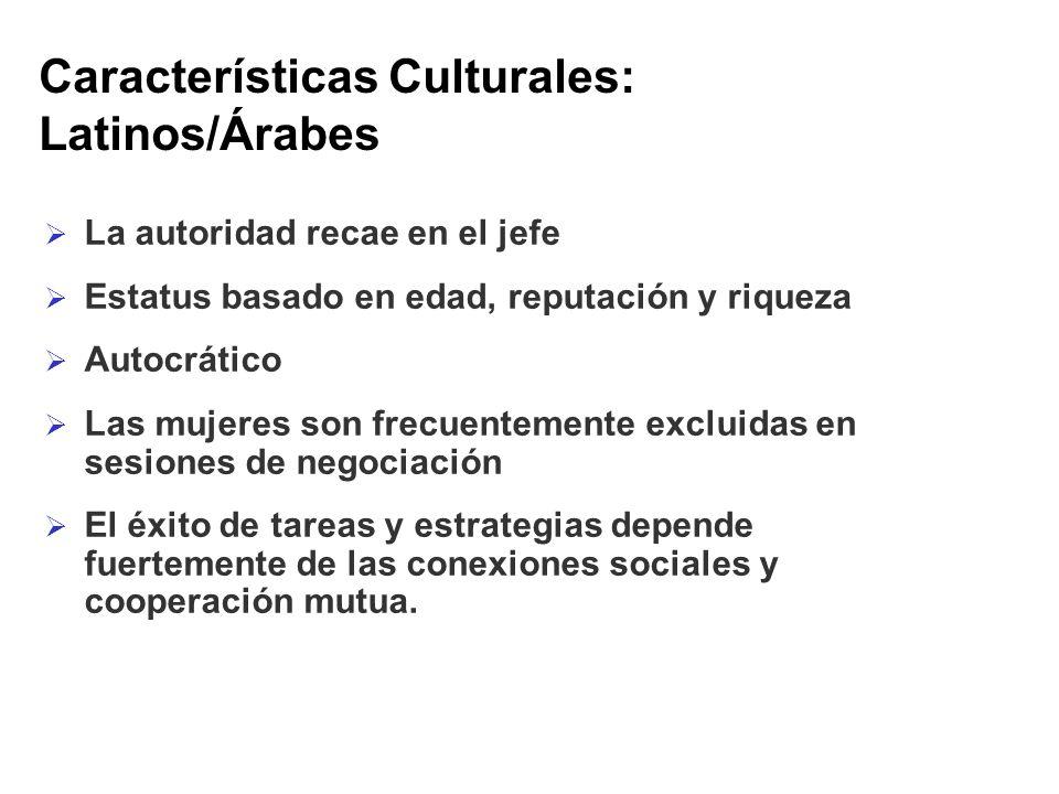 Características Culturales: Latinos/Árabes La autoridad recae en el jefe Estatus basado en edad, reputación y riqueza Autocrático Las mujeres son frec