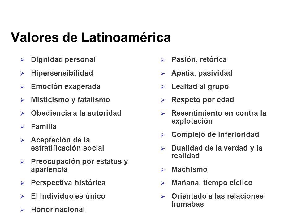 Valores de Latinoamérica Dignidad personal Hipersensibilidad Emoción exagerada Misticismo y fatalismo Obediencia a la autoridad Familia Aceptación de