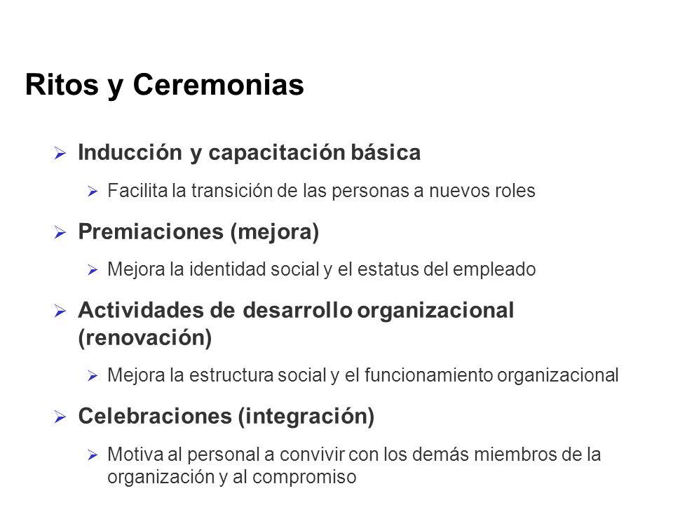 Ritos y Ceremonias Inducción y capacitación básica Facilita la transición de las personas a nuevos roles Premiaciones (mejora) Mejora la identidad soc
