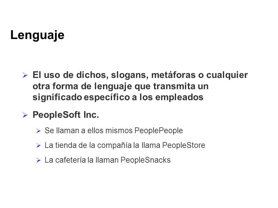 Lenguaje El uso de dichos, slogans, metáforas o cualquier otra forma de lenguaje que transmita un significado específico a los empleados PeopleSoft In