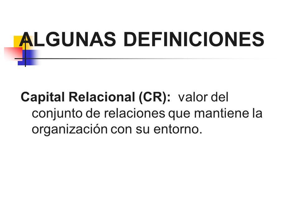 ALGUNAS DEFINICIONES Capital Relacional (CR): valor del conjunto de relaciones que mantiene la organización con su entorno.