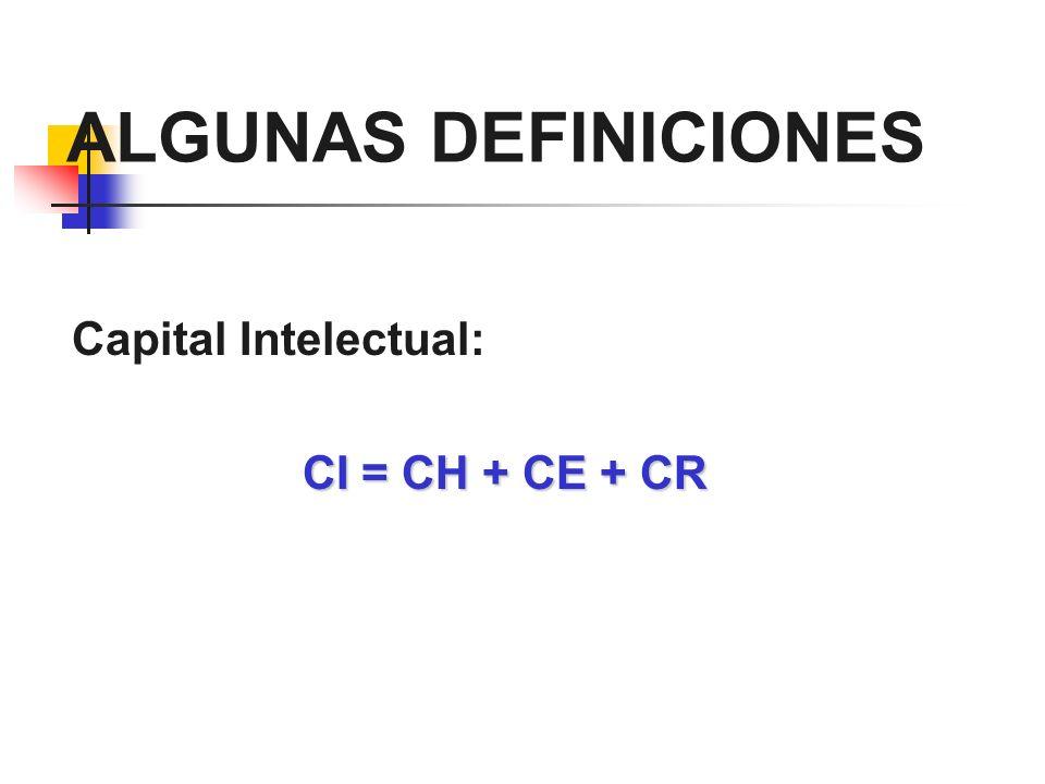 ALGUNAS DEFINICIONES Capital Intelectual: CI = CH + CE + CR