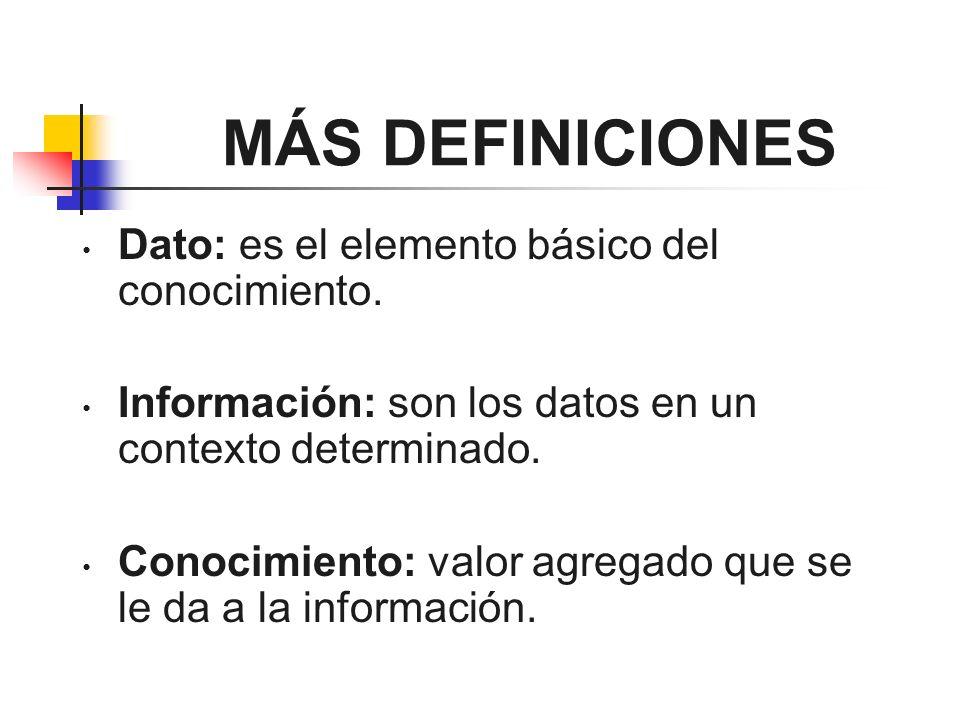 MÁS DEFINICIONES Dato: es el elemento básico del conocimiento. Información: son los datos en un contexto determinado. Conocimiento: valor agregado que