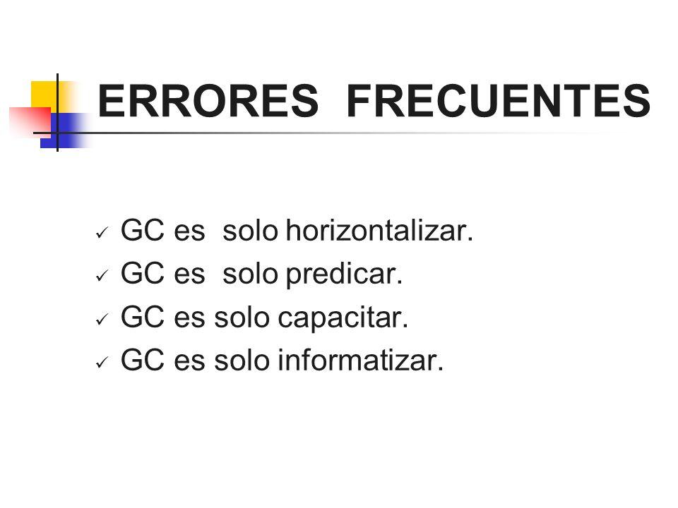 ERRORES FRECUENTES GC es solo horizontalizar. GC es solo predicar. GC es solo capacitar. GC es solo informatizar.