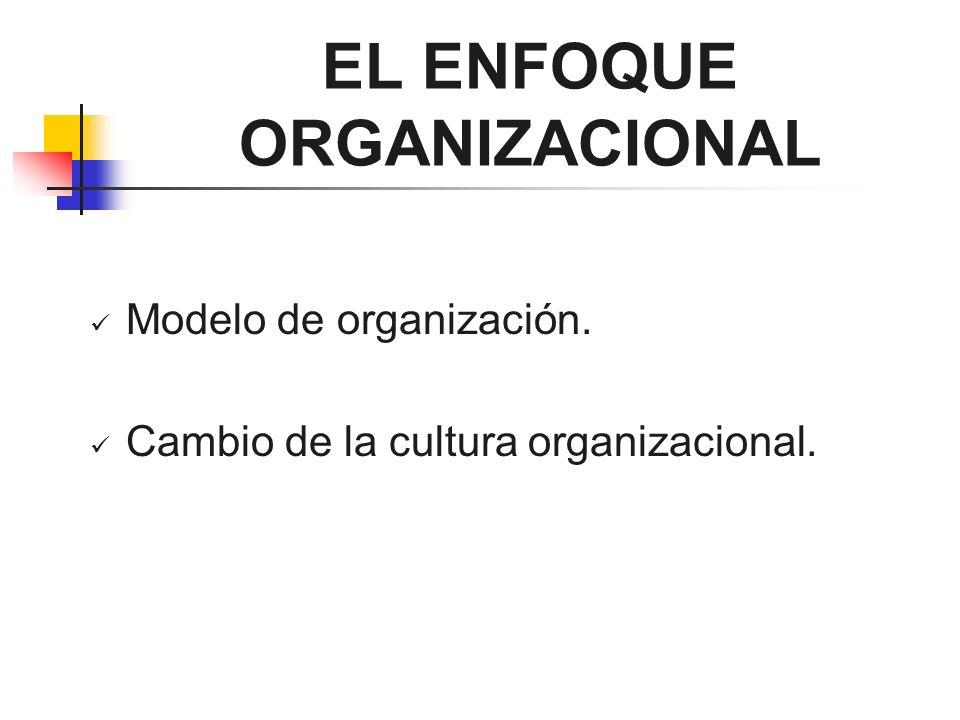 EL ENFOQUE ORGANIZACIONAL Modelo de organización. Cambio de la cultura organizacional.