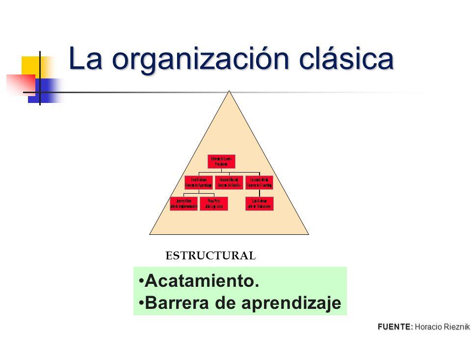 La organización clásica ESTRUCTURAL FUENTE: Horacio Rieznik. Acatamiento. Barrera de aprendizaje