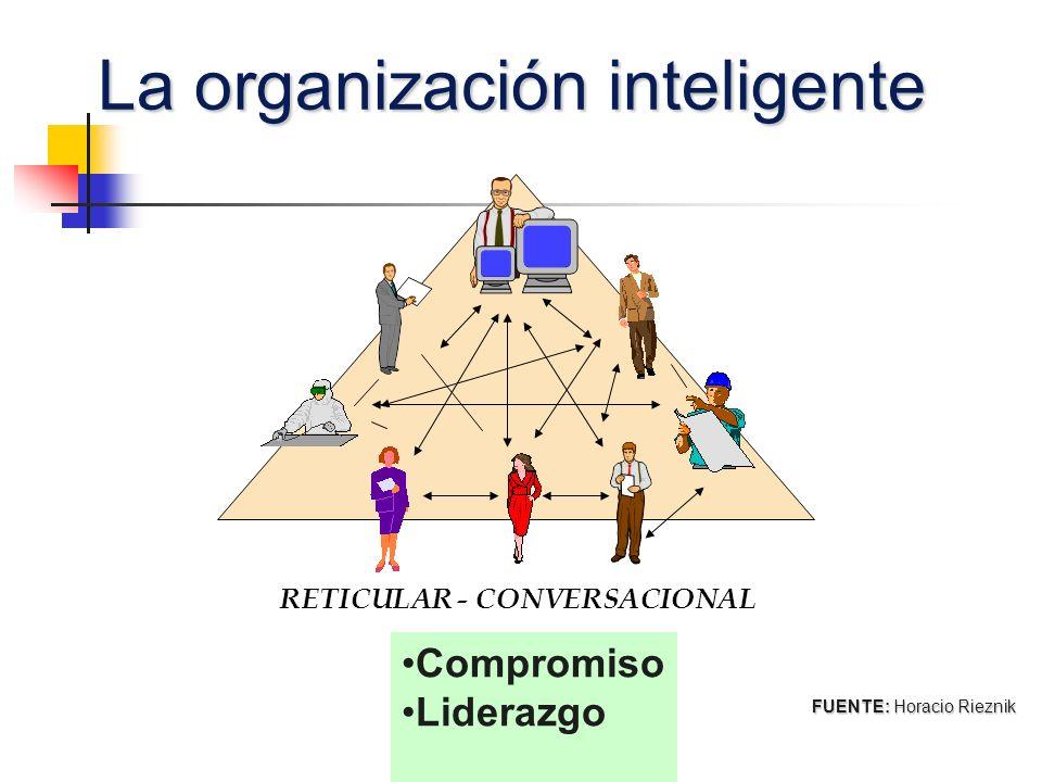 La organización inteligente RETICULAR - CONVERSACIONAL FUENTE: Horacio Rieznik Compromiso Liderazgo