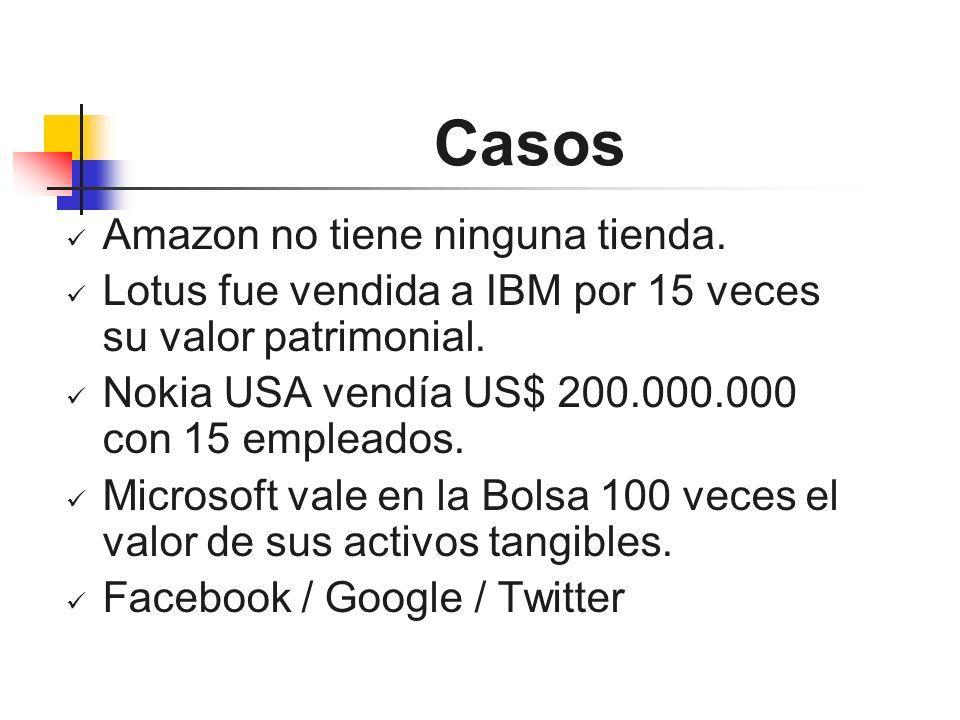 Casos Amazon no tiene ninguna tienda. Lotus fue vendida a IBM por 15 veces su valor patrimonial. Nokia USA vendía US$ 200.000.000 con 15 empleados. Mi