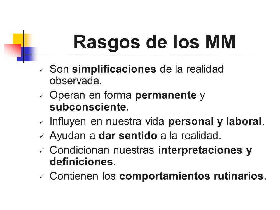 Rasgos de los MM Son simplificaciones de la realidad observada. Operan en forma permanente y subconsciente. Influyen en nuestra vida personal y labora