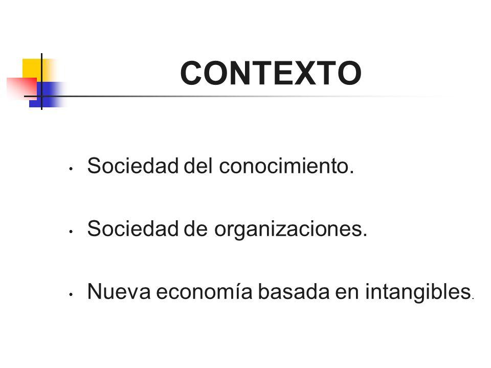 CONTEXTO Sociedad del conocimiento. Sociedad de organizaciones. Nueva economía basada en intangibles.