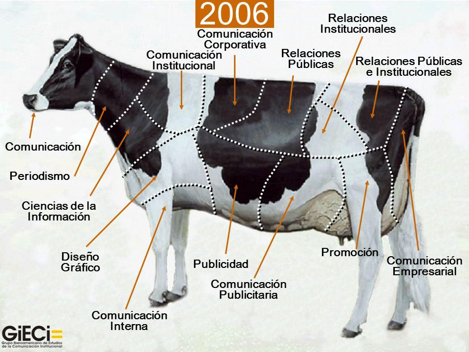 Publicidad Periodismo 2006 Diseño Gráfico Relaciones Públicas Promoción Comunicación Ciencias de la Información Comunicación Institucional Comunicació