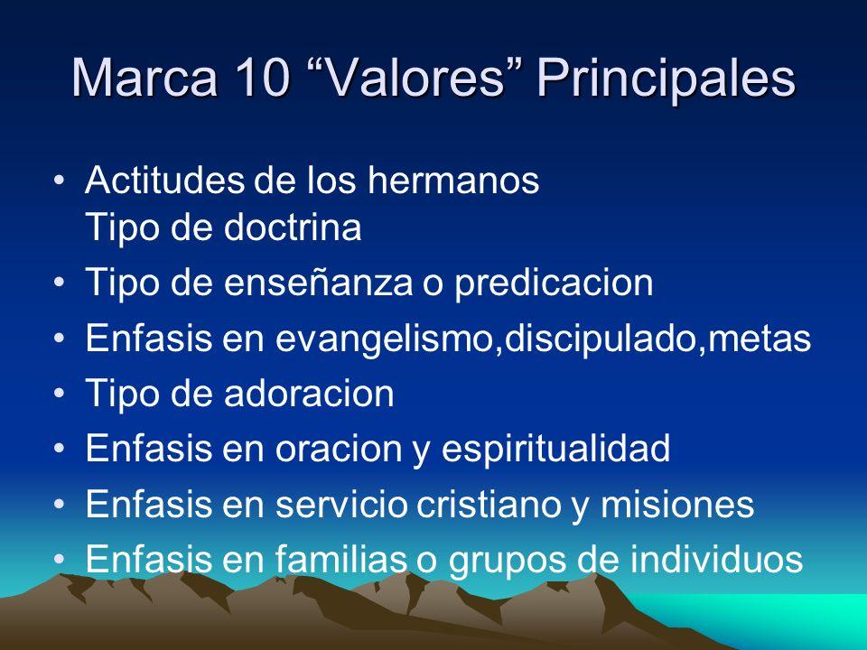 Marca 10 Valores Principales Actitudes de los hermanos Tipo de doctrina Tipo de enseñanza o predicacion Enfasis en evangelismo,discipulado,metas Tipo