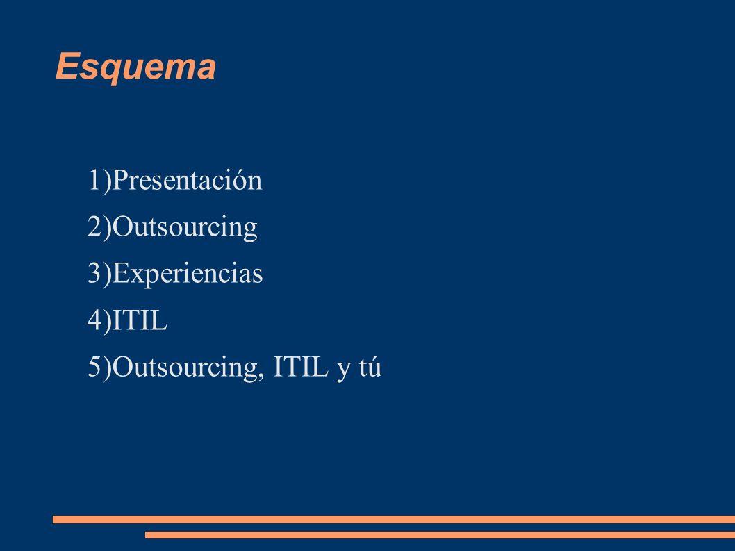 Outsourcing – ITIL y tú Empleado Outsourcing-ITIL – Pasión por la tecnología – Sentido común – Trabajo en equipo – Orientación al resultado – Orientación al negocio – Organización!!!!!.