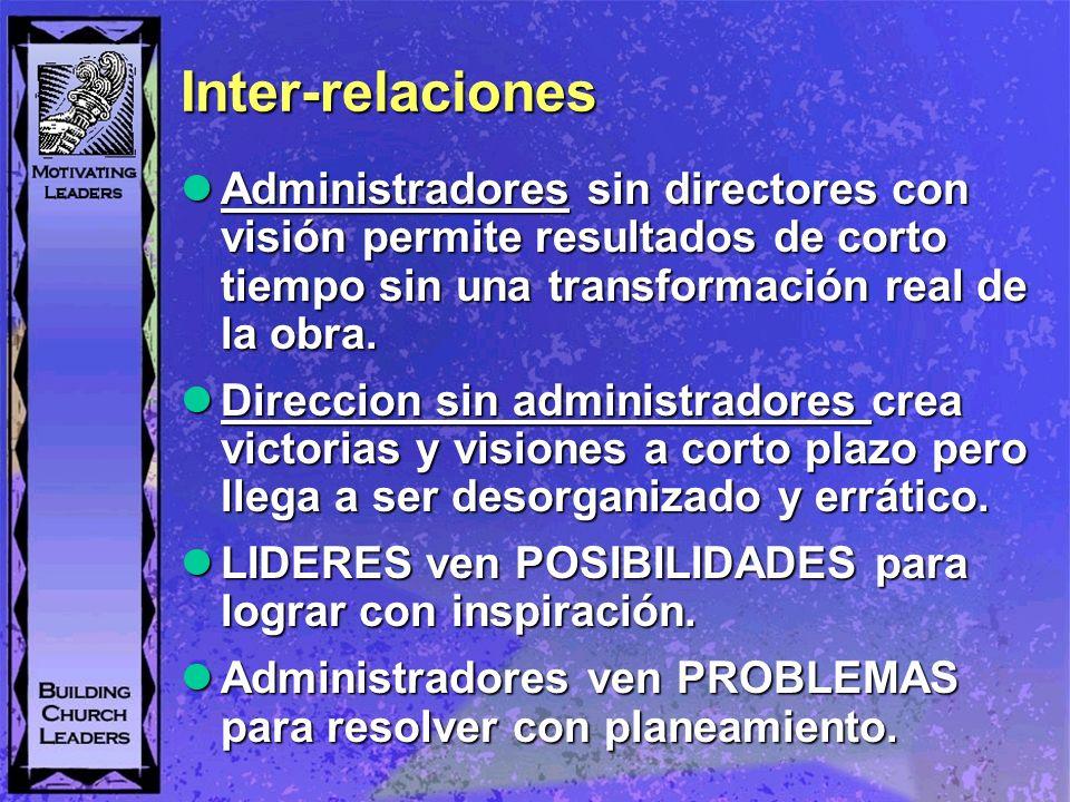 Inter-relaciones Administradores sin directores con visión permite resultados de corto tiempo sin una transformación real de la obra. Administradores