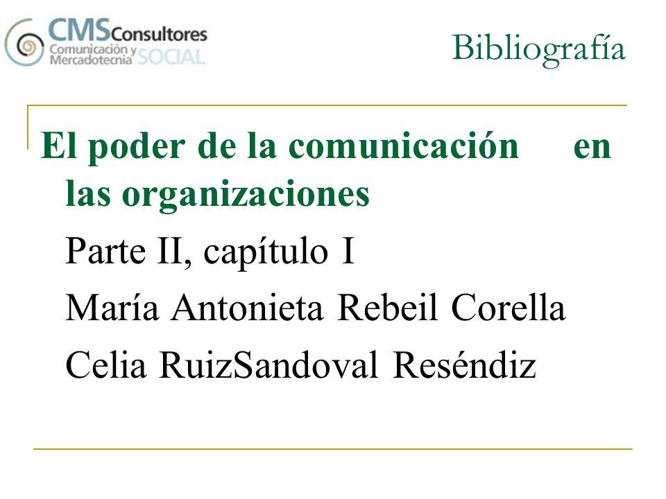 Bibliografía El poder de la comunicación en las organizaciones Parte II, capítulo I María Antonieta Rebeil Corella Celia RuizSandoval Reséndiz