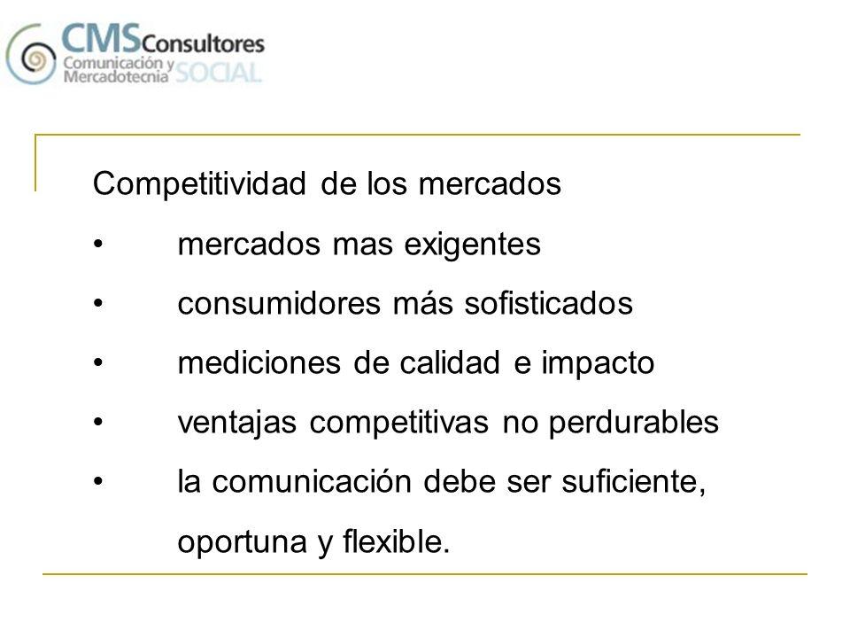 Competitividad de los mercados mercados mas exigentes consumidores más sofisticados mediciones de calidad e impacto ventajas competitivas no perdurabl