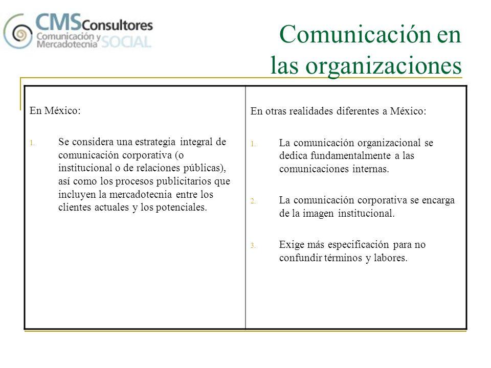 Comunicación en las organizaciones En México: 1. Se considera una estrategia integral de comunicación corporativa (o institucional o de relaciones púb