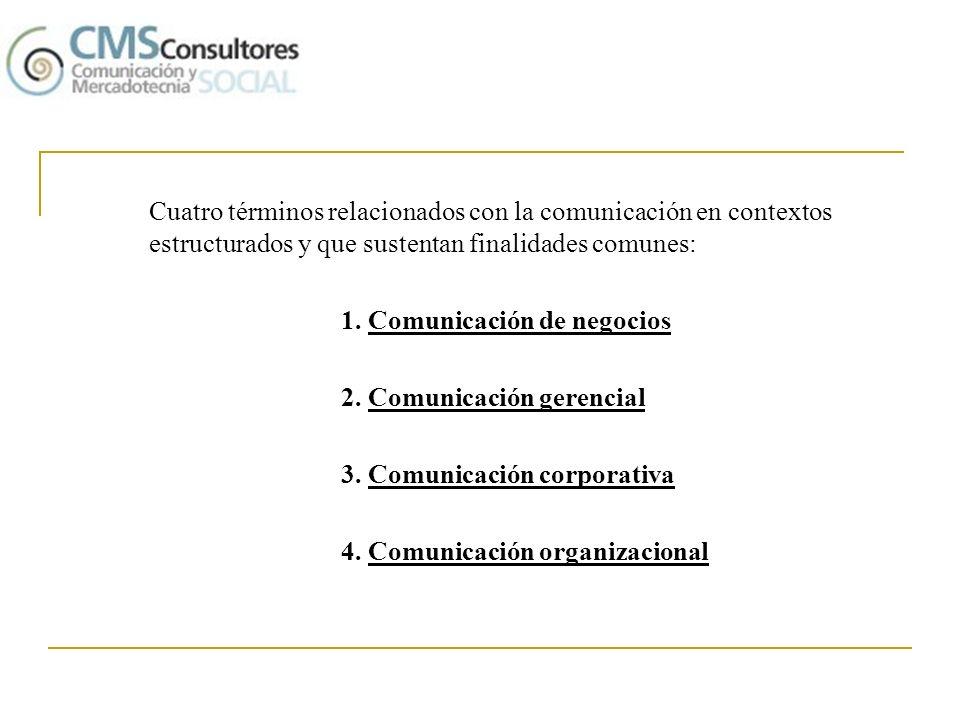 Cuatro términos relacionados con la comunicación en contextos estructurados y que sustentan finalidades comunes: 1. Comunicación de negocios 2. Comuni