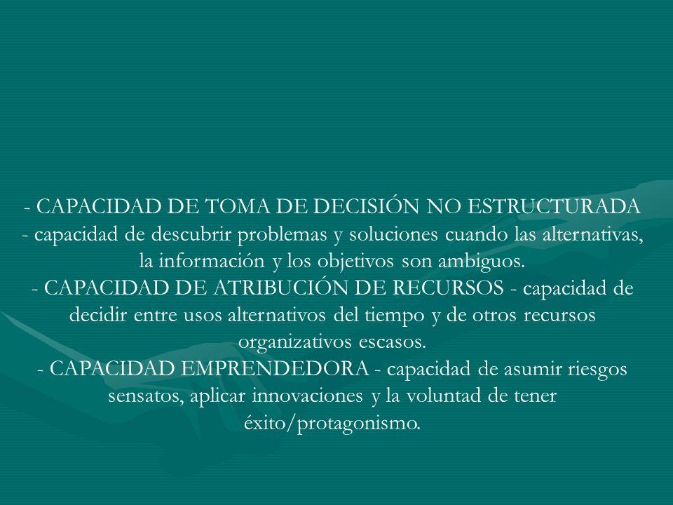 - CAPACIDAD DE TOMA DE DECISIÓN NO ESTRUCTURADA - capacidad de descubrir problemas y soluciones cuando las alternativas, la información y los objetivo