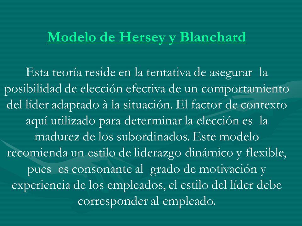Modelo de Hersey y Blanchard Esta teoría reside en la tentativa de asegurar la posibilidad de elección efectiva de un comportamiento del líder adaptad