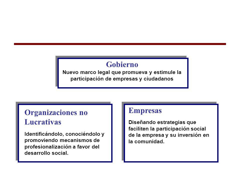 Cada sector asuma su rola en el desarrollo social. Desde su propio rol, establezca vínculos de cooperación con los otros sectores. Se genere una nueva