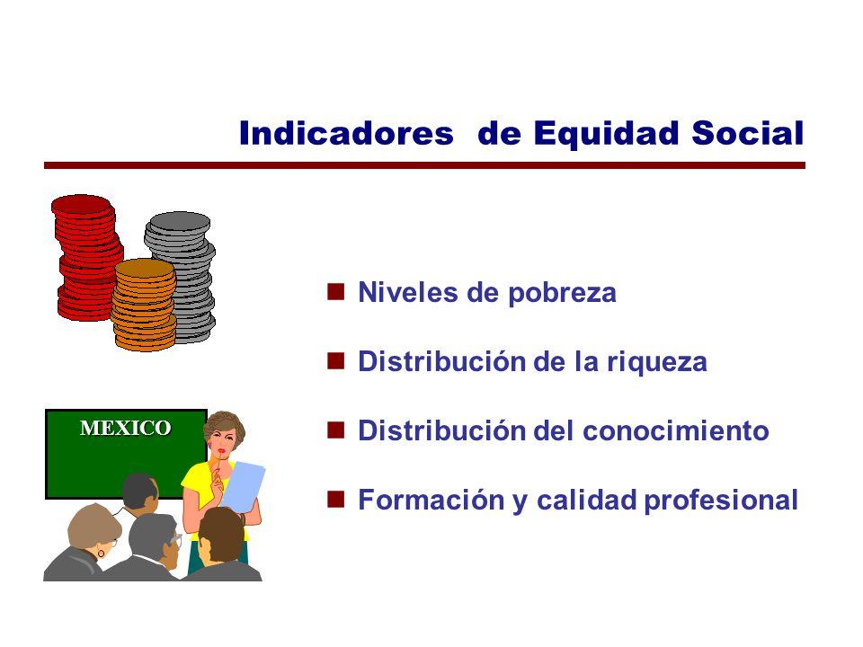 Gobierno Nuevo marco legal que promueva y estimule la participación de empresas y ciudadanos Organizaciones no Lucrativas Identificándolo, conociéndolo y promoviendo mecanismos de profesionalización a favor del desarrollo social.