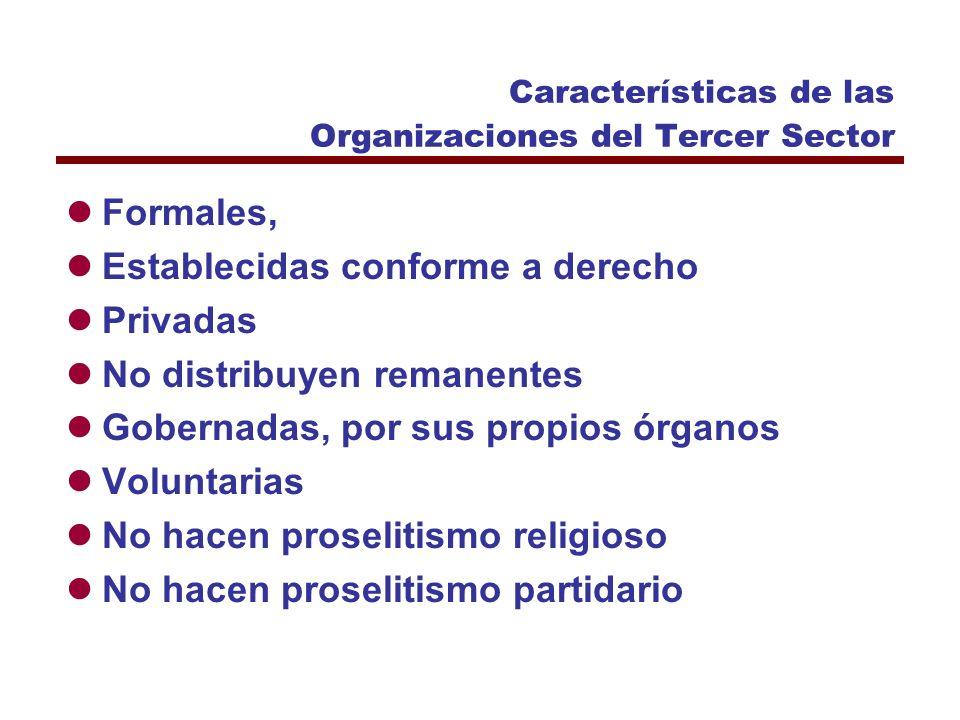Formas de Organización de la Sociedad Civil