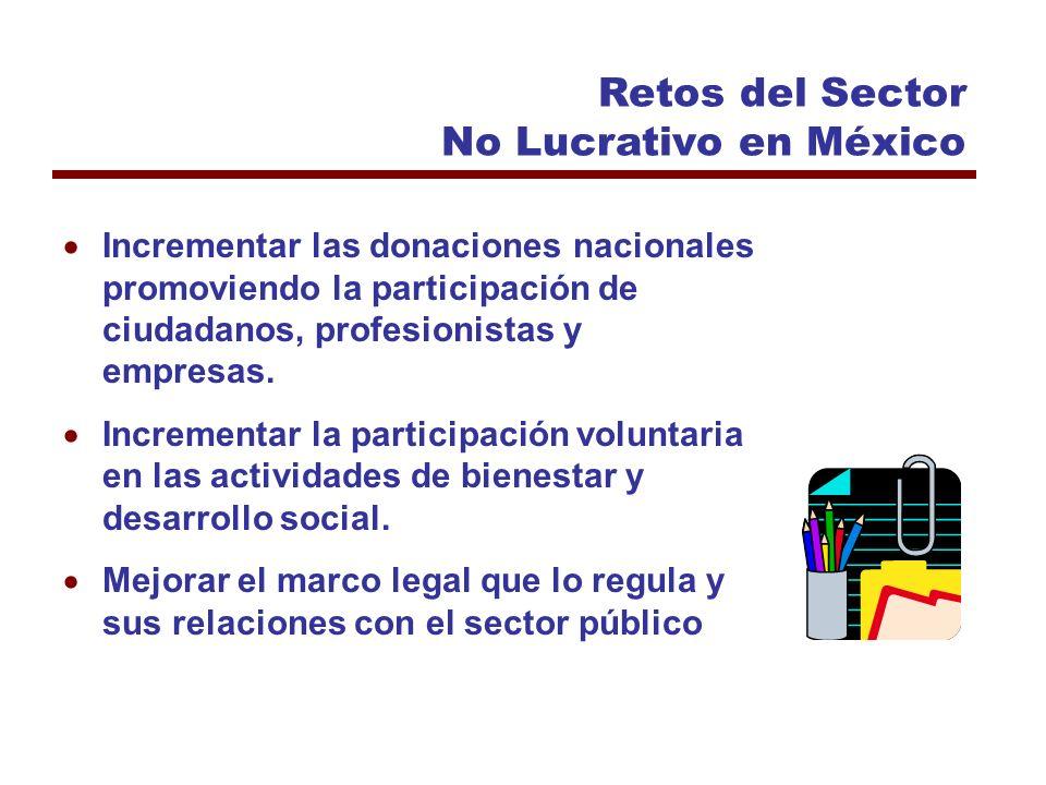 Tienen por objeto social la realización de obras de beneficencia o asistencia Se regulan por las leyes de asistencia estatales vigentes en 18 estados