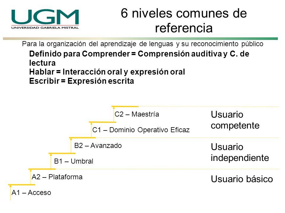 6 niveles comunes de referencia A1 – Acceso A2 – Plataforma B1 – Umbral B2 – Avanzado C2 – Maestría C1 – Dominio Operativo Eficaz Usuario competente U