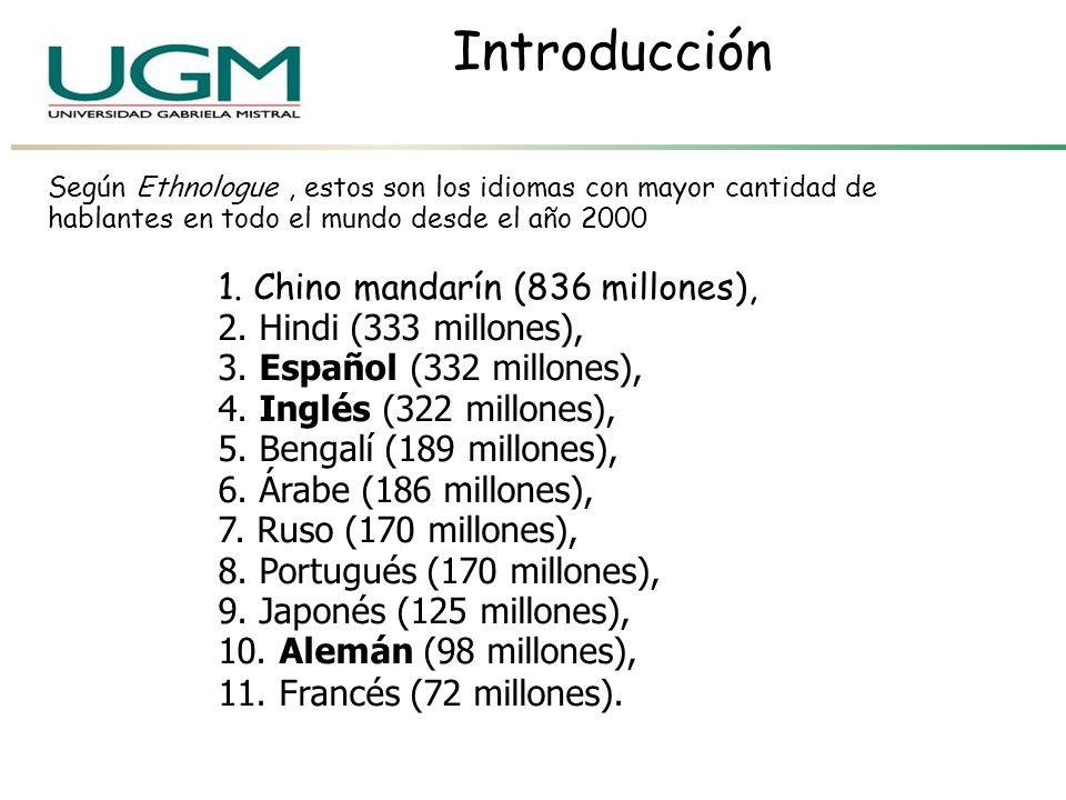 Introducción 1. Chino mandarín (836 millones), 2. Hindi (333 millones), 3. Español (332 millones), 4. Inglés (322 millones), 5. Bengalí (189 millones)