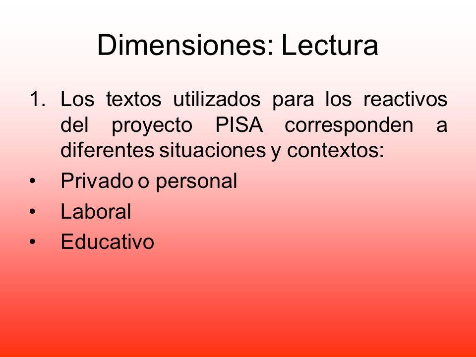 Dimensiones: Lectura 1.Los textos utilizados para los reactivos del proyecto PISA corresponden a diferentes situaciones y contextos: Privado o persona