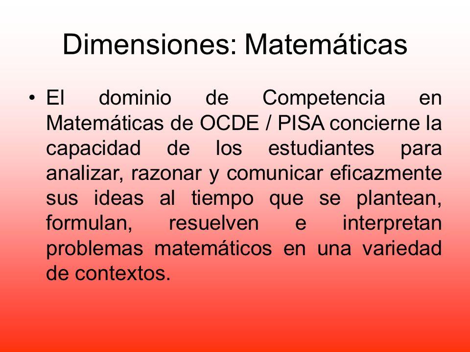 Dimensiones: Matemáticas El dominio de Competencia en Matemáticas de OCDE / PISA concierne la capacidad de los estudiantes para analizar, razonar y co