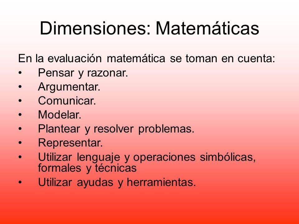 Dimensiones: Matemáticas En la evaluación matemática se toman en cuenta: Pensar y razonar. Argumentar. Comunicar. Modelar. Plantear y resolver problem