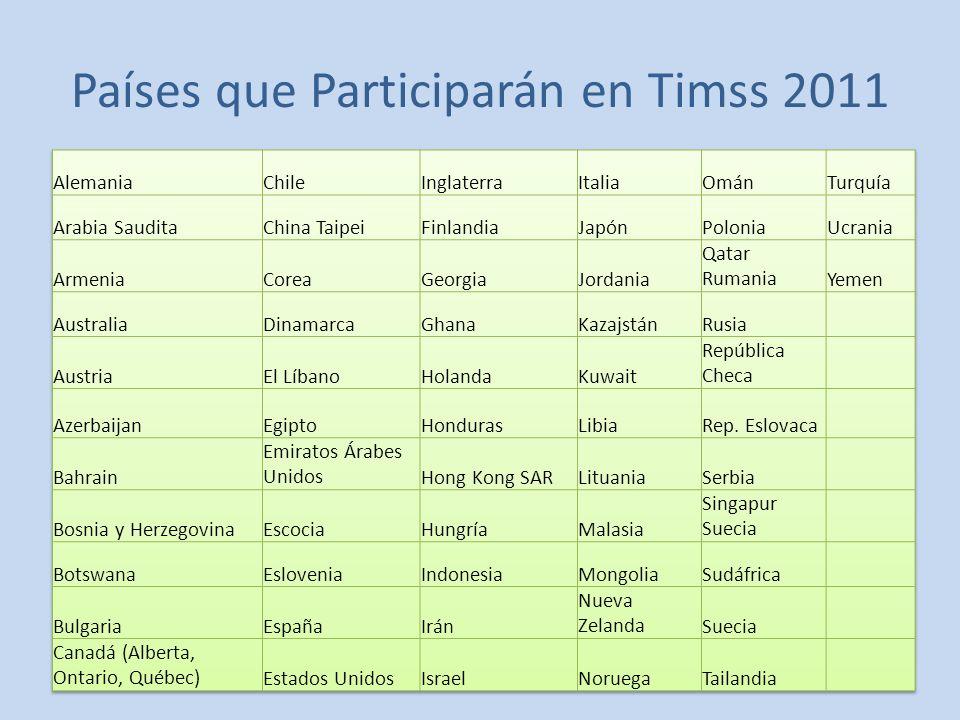 Países que Participarán en Timss 2011