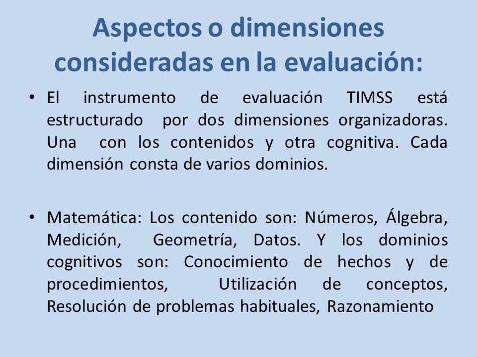 Aspectos o dimensiones consideradas en la evaluación: Cada uno de los dominios de contenido tiene varias áreas temáticas (es decir, Números incluye las categorías de números naturales, fracciones y decimales, enteros, etc.) Ciencias: Los contenidos se toman en cuenta Ciencias de la vida, Química, Física, Ciencias de la Tierra, Ciencias medioambientales.