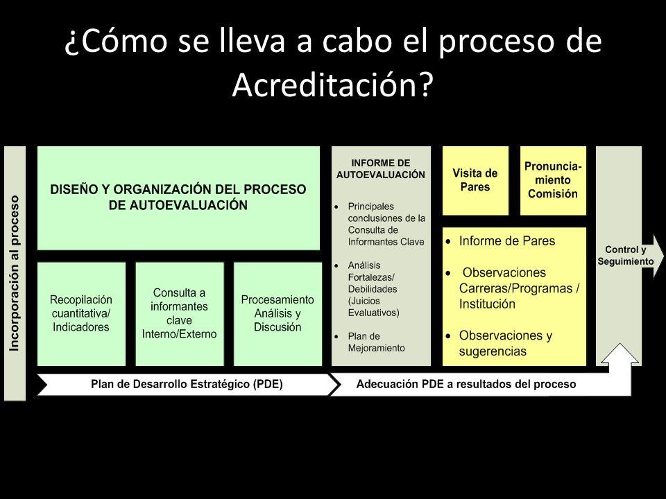 Al final del proceso la certificación la emite una Agencia de Acreditación autorizada por la Comisión Nacional de Acreditación (CNA).