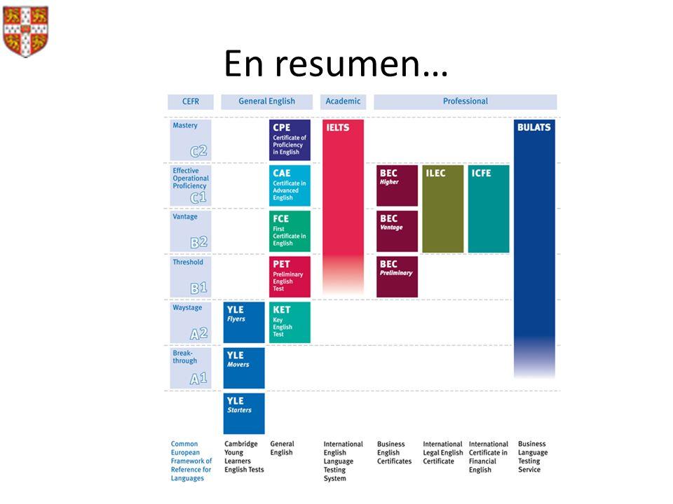 http://www.cambridgeesol.org/exa ms/exams-info/cefr.html