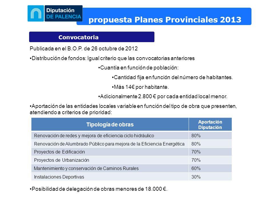 propuesta Planes Provinciales 2013 Convocatoria Publicada en el B.O.P. de 26 octubre de 2012 Distribución de fondos: Igual criterio que las convocator