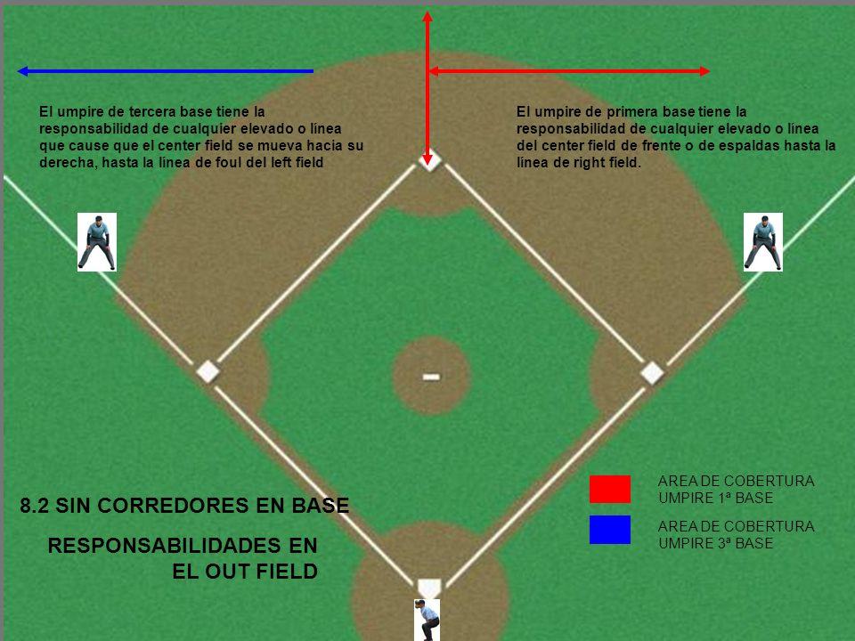 8.2 SIN CORREDORES EN BASE En elevados o líneas que hacen que el center field se mueva hacia su derecha, hasta la línea de left field El umpire de home se moverá en dirección de tercera base.