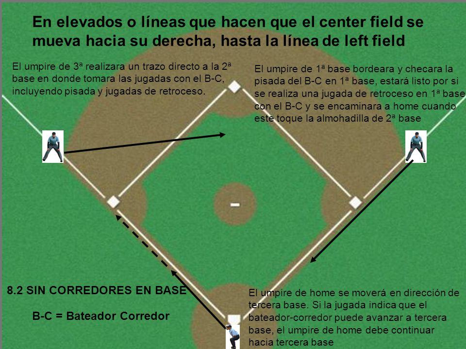 8.2 EL UMPIRE DE 1ª BASE SALE El umpire de home se dirigirá a 1ª base y será responsable que el B-C toque 1ª base y la jugada de regreso a 1ª base En hits de extra base regresara a home cuando el B-C toque 2ª base El umpire de 3ª base se moverá al centro del infield y tomará cualquier jugada sobre el B-C en 2ª o 3ª base