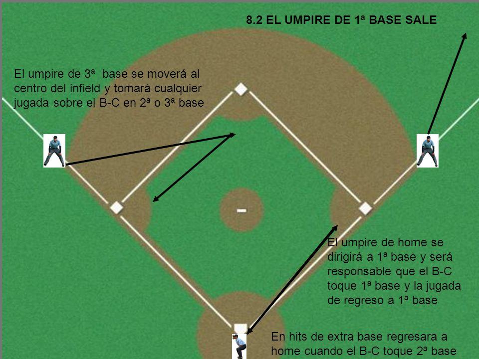 8.4 CON CORREDOR EN 2ª BASE NINGUN UMPIRE SALE CON 2 OUTS Elevados responsabilidad del umpire de 1ª se quedará en su posición inicial y tomará la jugada de atrapada/no atrapada y la de regreso a 1ª base sobre el B-C El umpire de 3ª base tomará el toque de la 1ª base y todas las jugadas sobre B-C en 2ª base y/o 3ª base El umpire de home tomará el toque de 3ª base por el corredor de 2ª y todas las jugadas en home