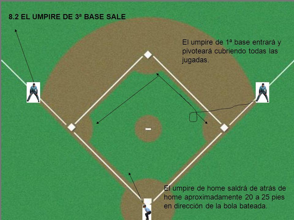 8.4 CORREDOR EN 2ª BASE UMPIRE DE 1ª SALE El umpire de home permanecerá en el área de home El umpire de 3ª base se moverá rápidamente al centro del infield y asumirá el área de trabajo dentro del Sistema de dos Umpires